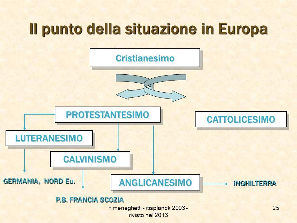 Il punto della situazione in Europa