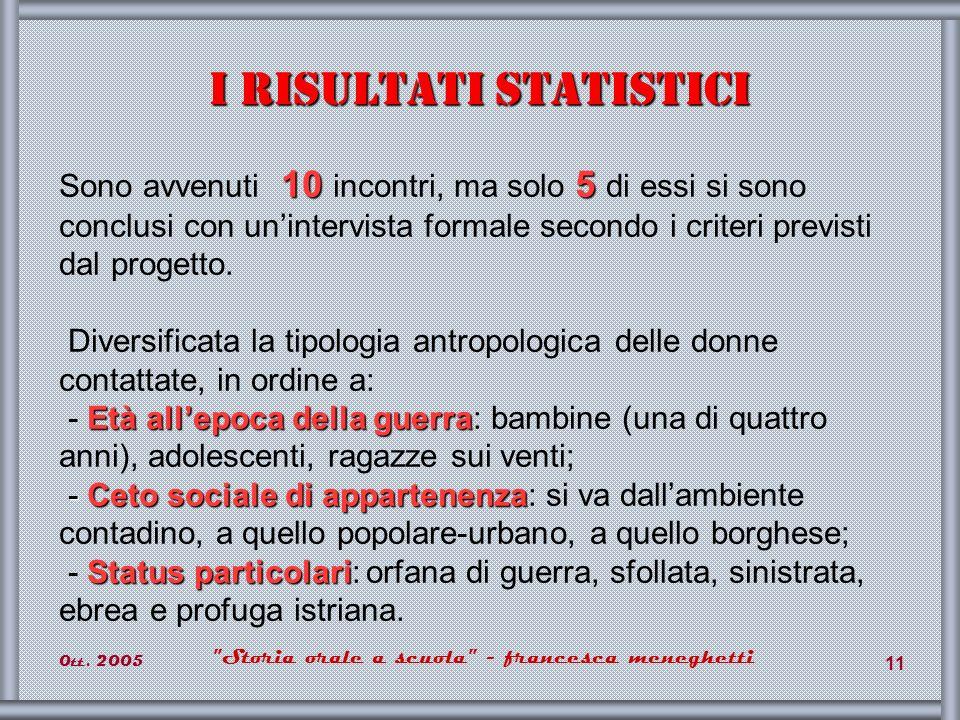 I risultati statistici