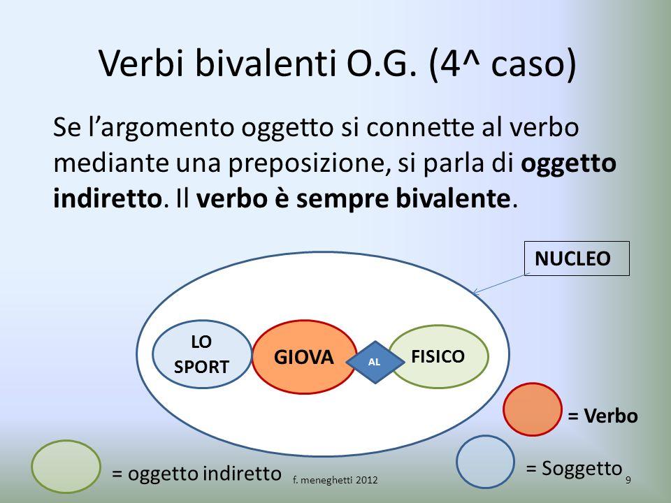 Verbi bivalenti O.G. (4^ caso)