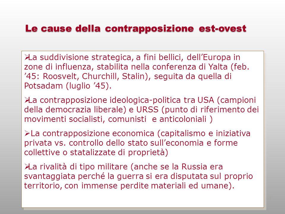 Le cause della contrapposizione est-ovest