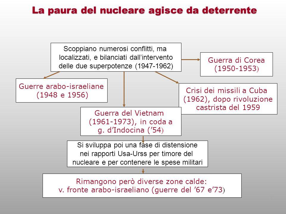 La paura del nucleare agisce da deterrente
