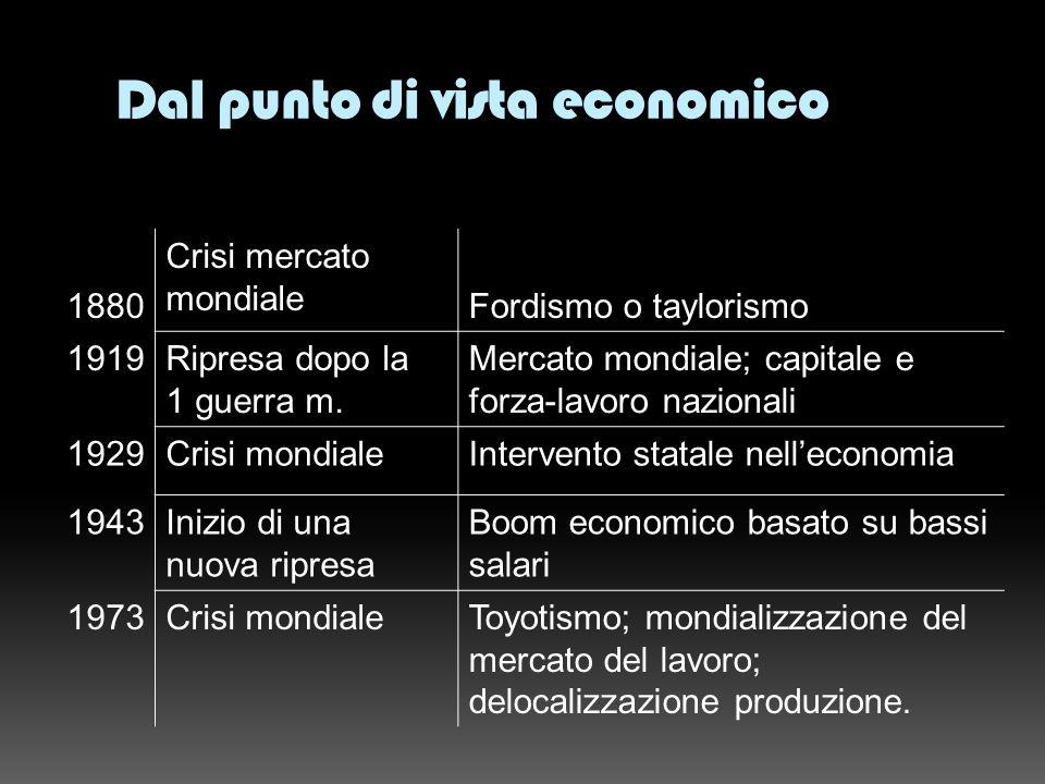 Dal punto di vista economico