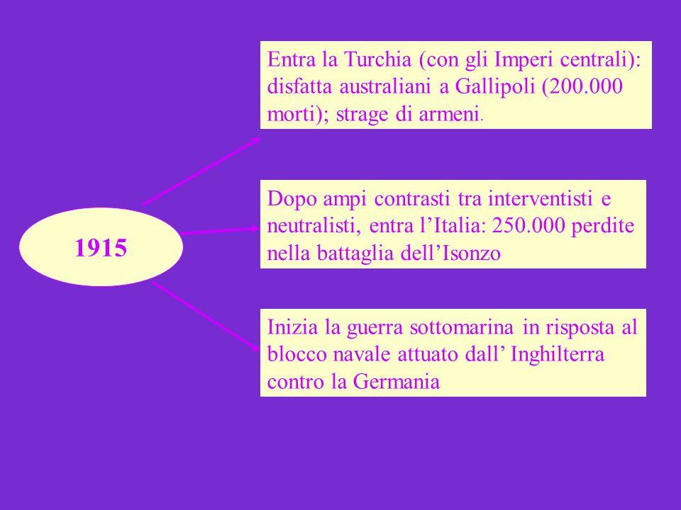 Entra la Turchia (con gli Imperi centrali): disfatta australiani a Gallipoli (200.000 morti); strage di armeni.