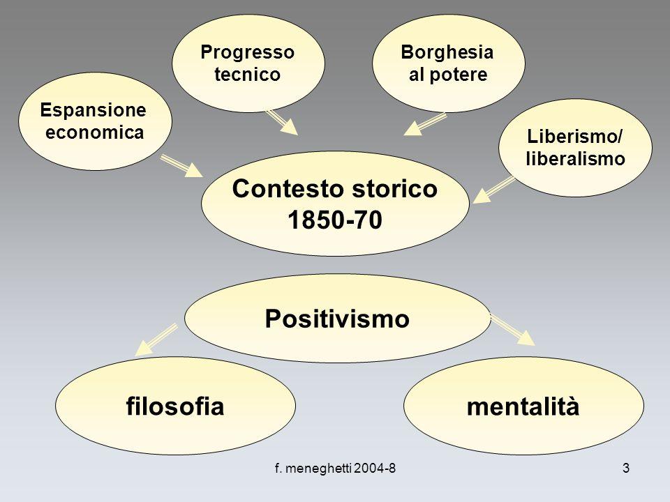 Contesto storico 1850-70 Positivismo filosofia mentalità