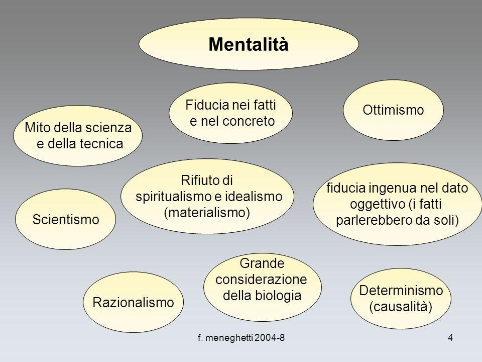 Mentalità Fiducia nei fatti Ottimismo e nel concreto