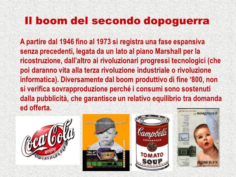Il boom del secondo dopoguerra