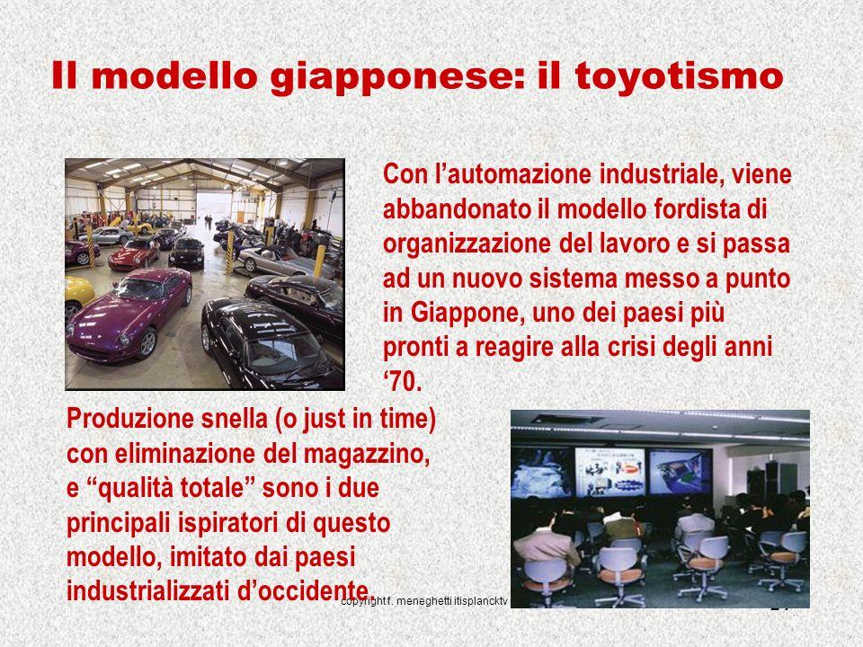 Il modello giapponese: il toyotismo
