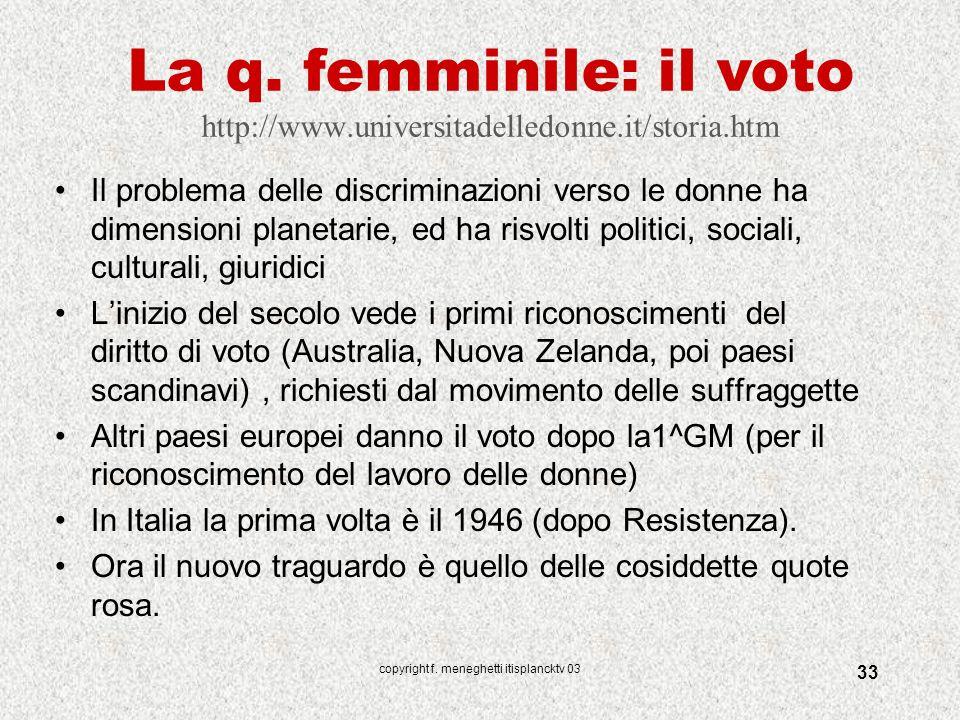 La q. femminile: il voto http://www.universitadelledonne.it/storia.htm