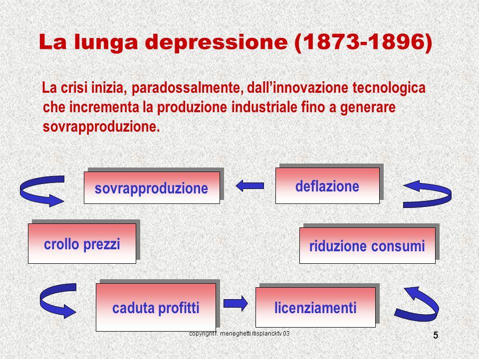 La lunga depressione (1873-1896)