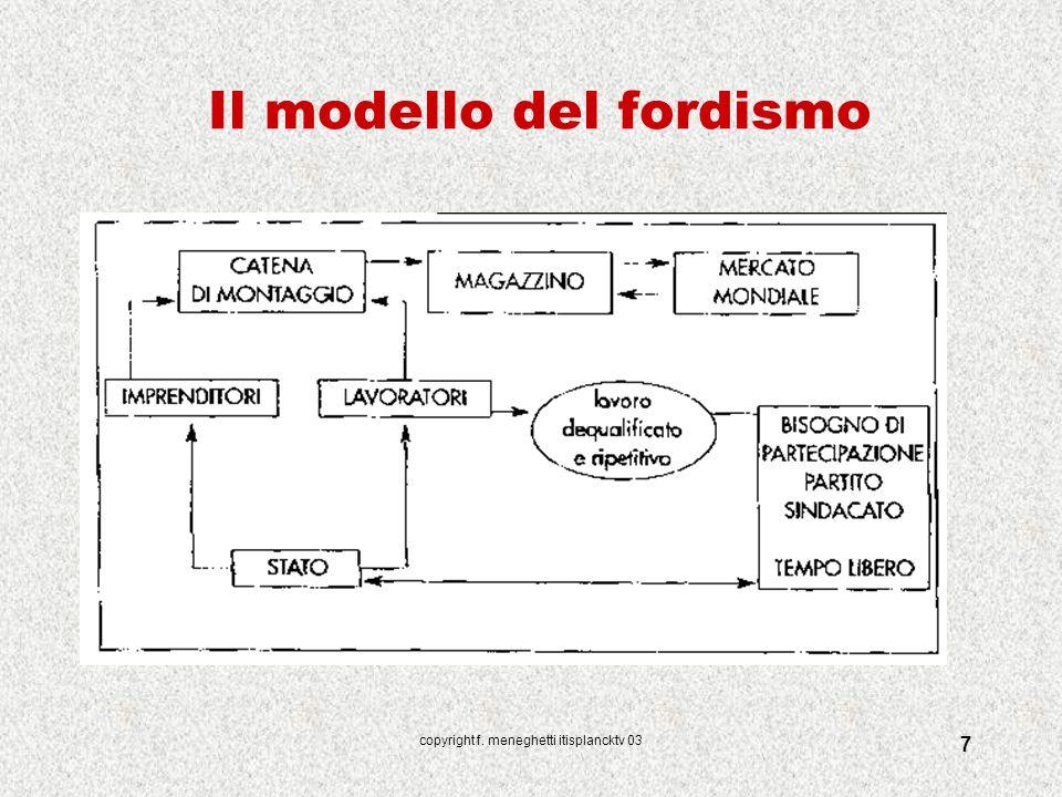 Il modello del fordismo
