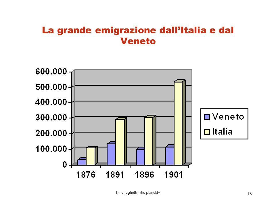 La grande emigrazione dall'Italia e dal Veneto