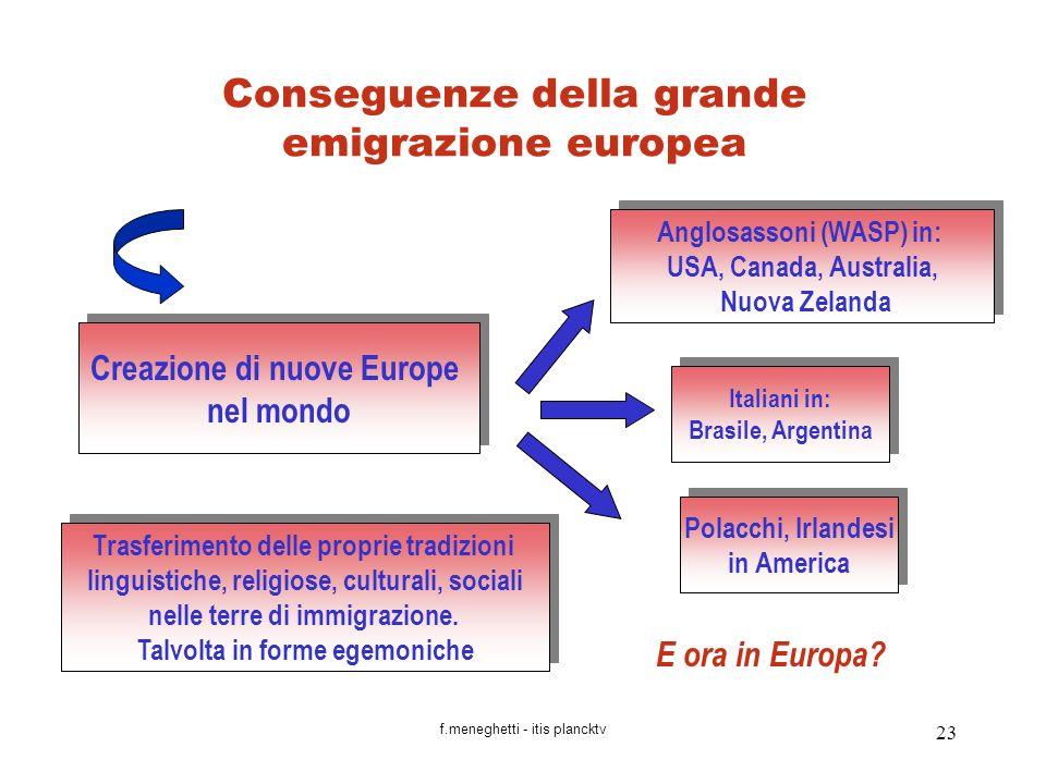 Conseguenze della grande emigrazione europea