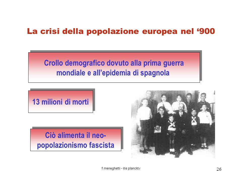La crisi della popolazione europea nel '900