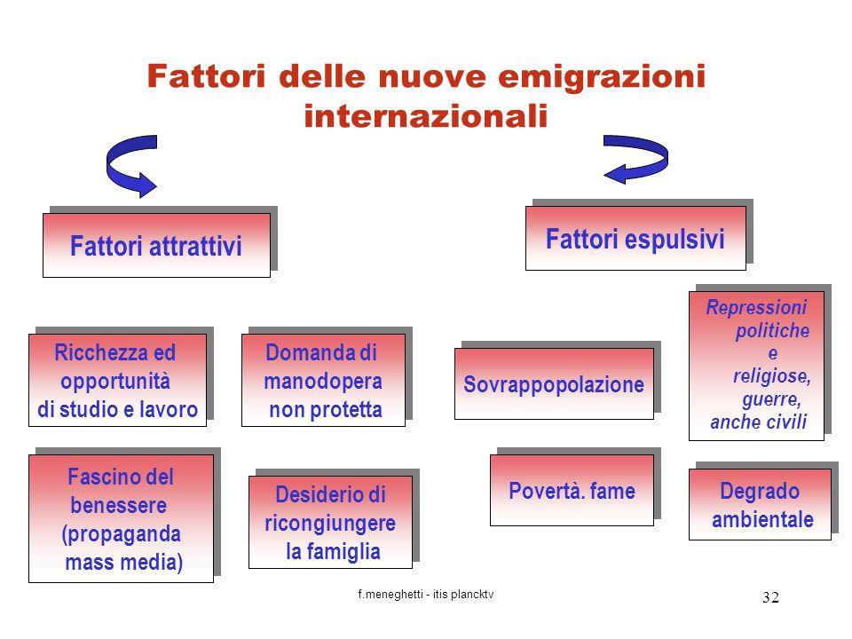 Fattori delle nuove emigrazioni internazionali