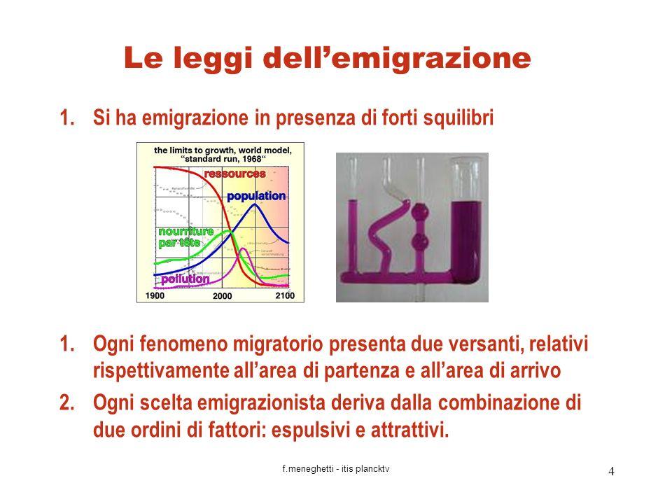 Le leggi dell'emigrazione