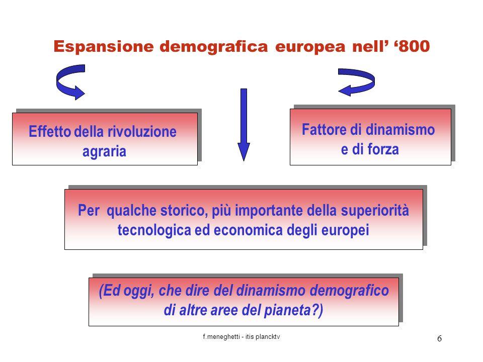 Espansione demografica europea nell' '800