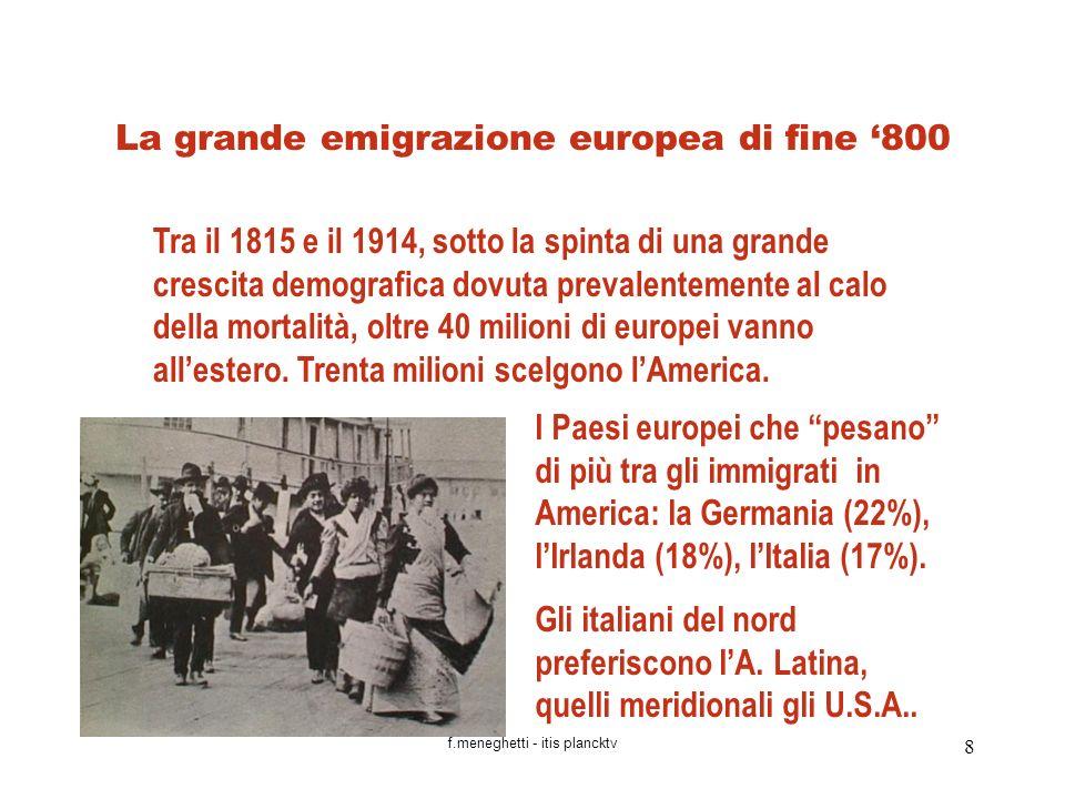 La grande emigrazione europea di fine '800