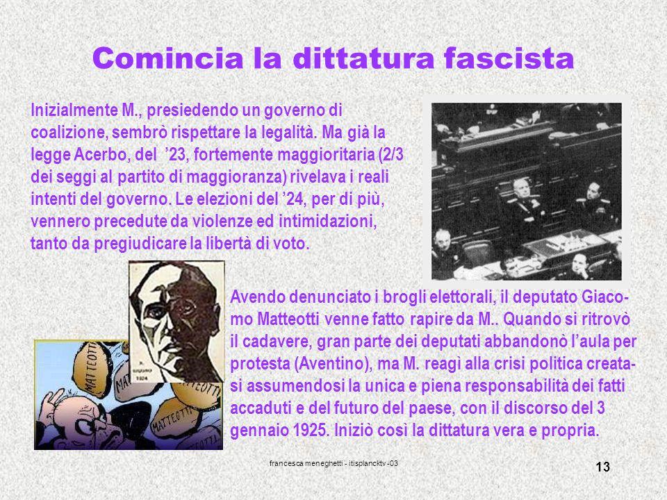 Comincia la dittatura fascista