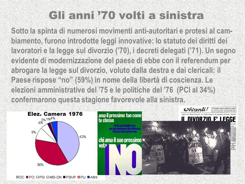 Gli anni '70 volti a sinistra