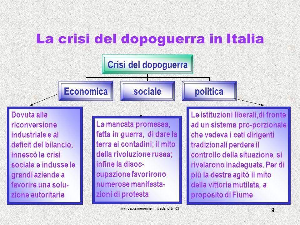 La crisi del dopoguerra in Italia