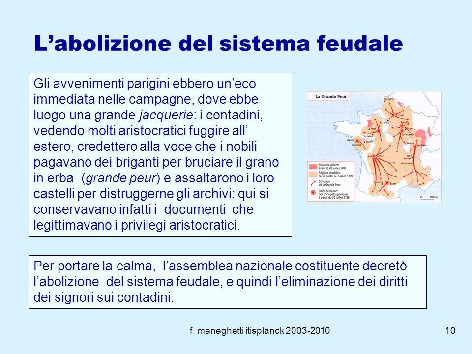 L'abolizione del sistema feudale