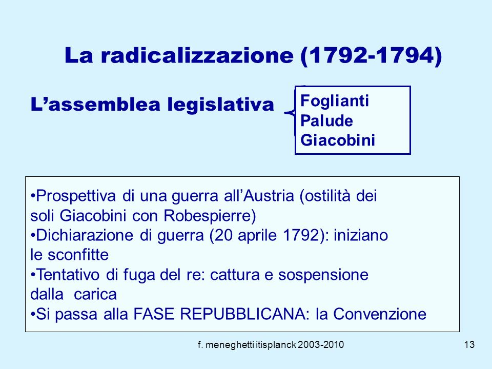 La radicalizzazione (1792-1794)