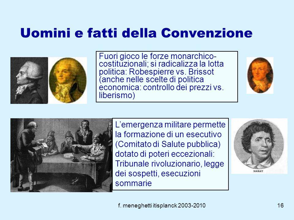 Uomini e fatti della Convenzione