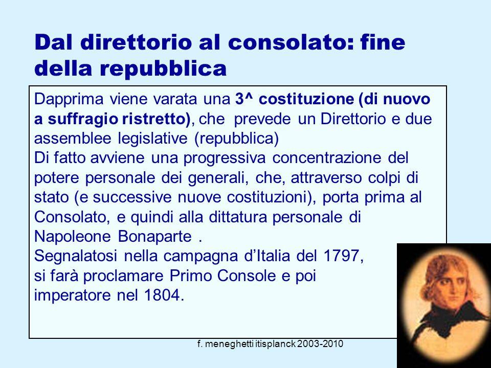 Dal direttorio al consolato: fine della repubblica