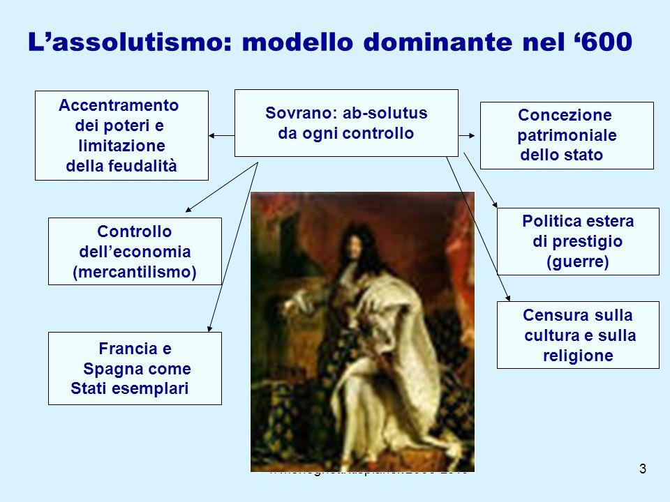 L'assolutismo: modello dominante nel '600