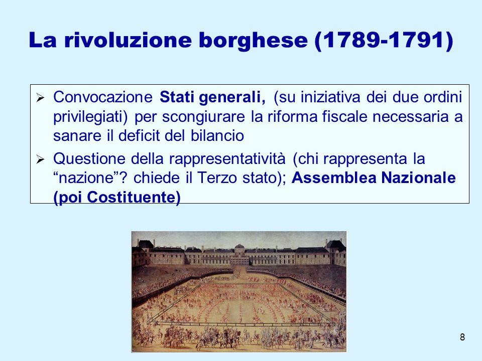 La rivoluzione borghese (1789-1791)