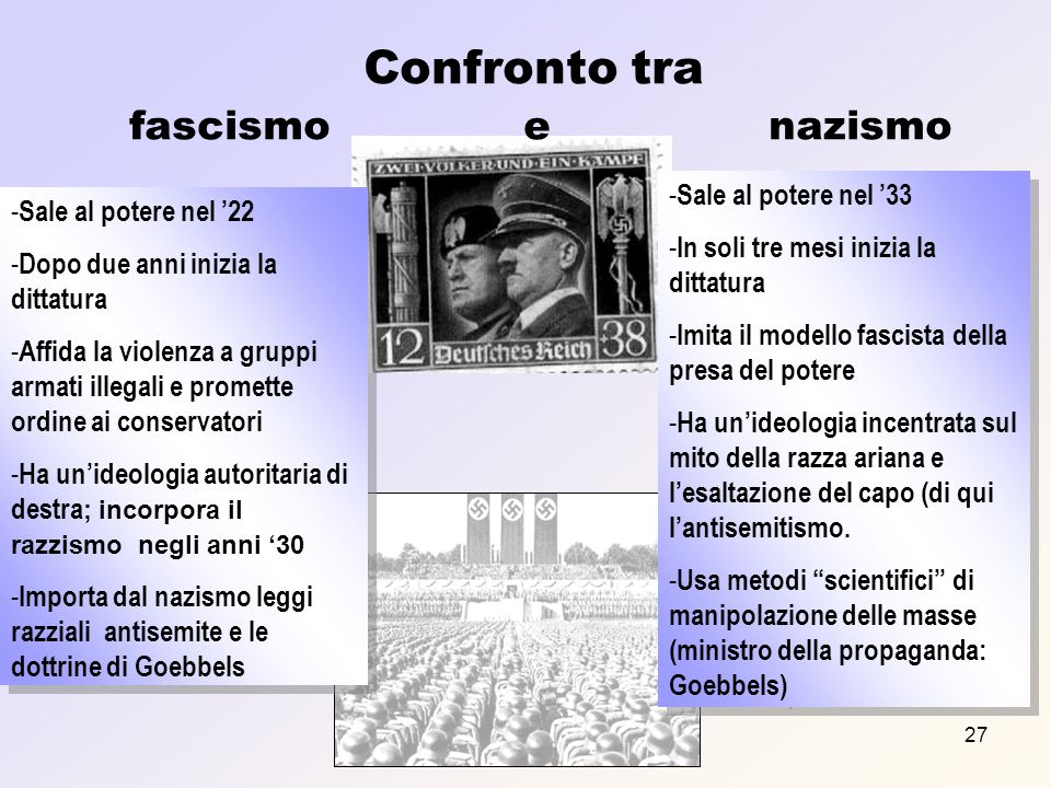 Confronto tra fascismo e nazismo
