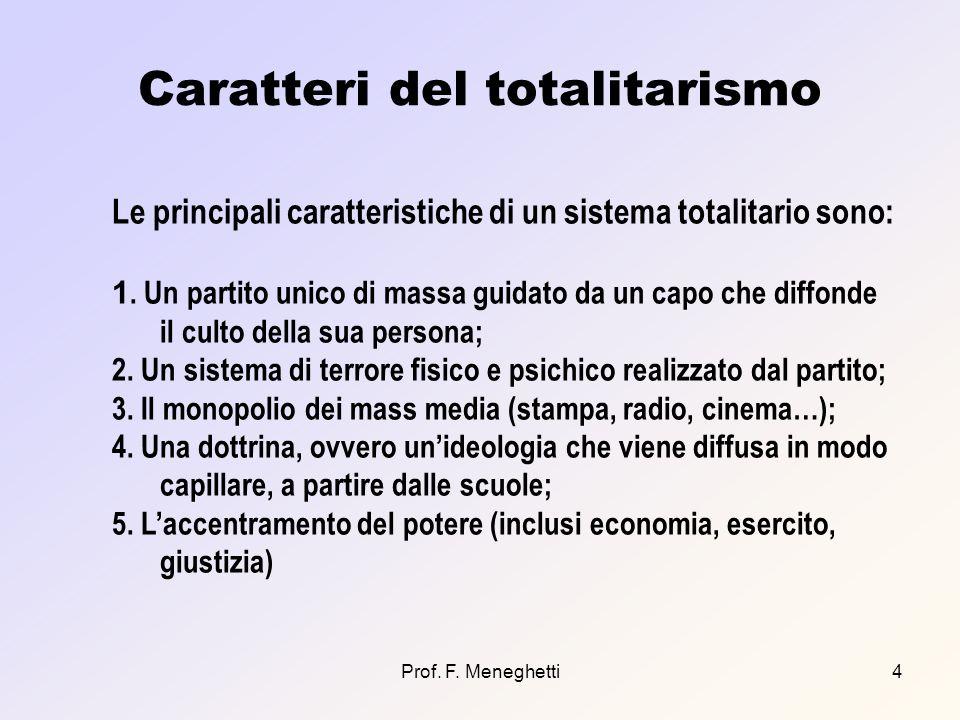 Caratteri del totalitarismo