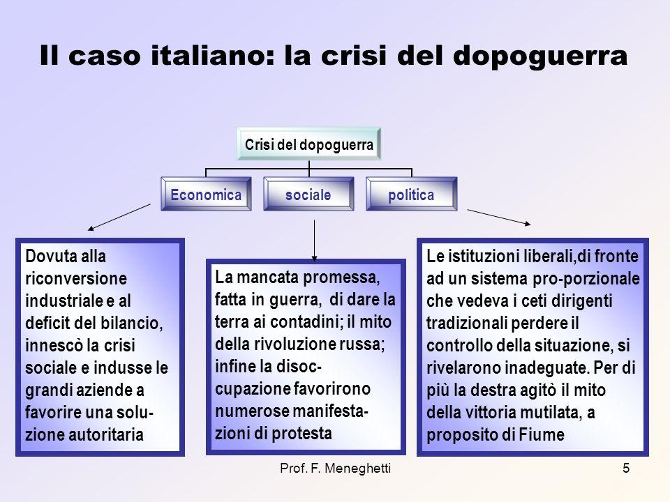 Il caso italiano: la crisi del dopoguerra