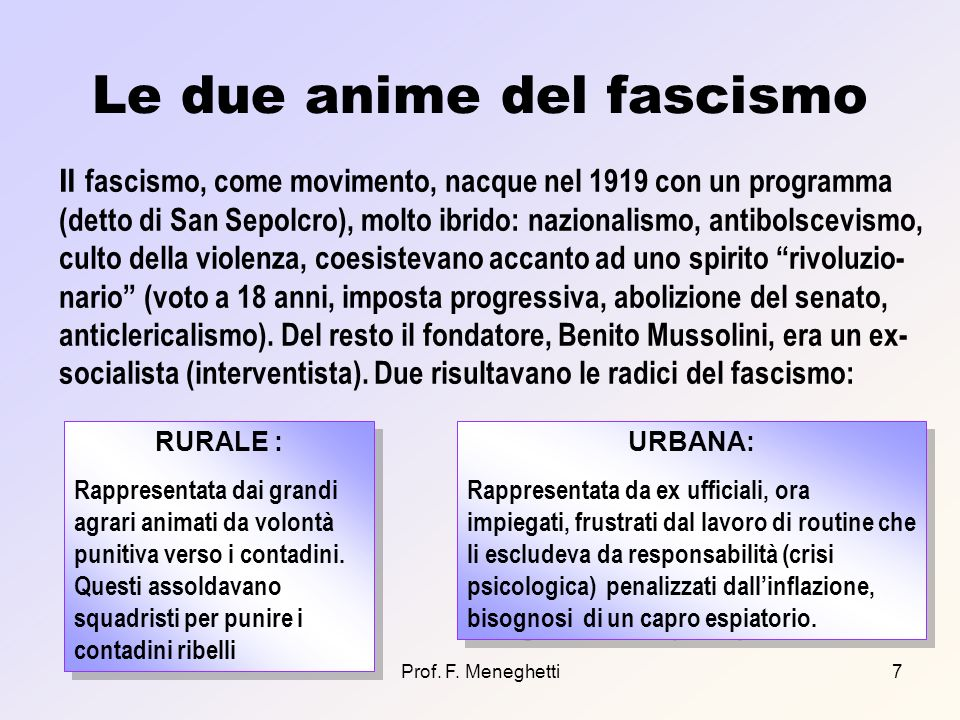 Le due anime del fascismo