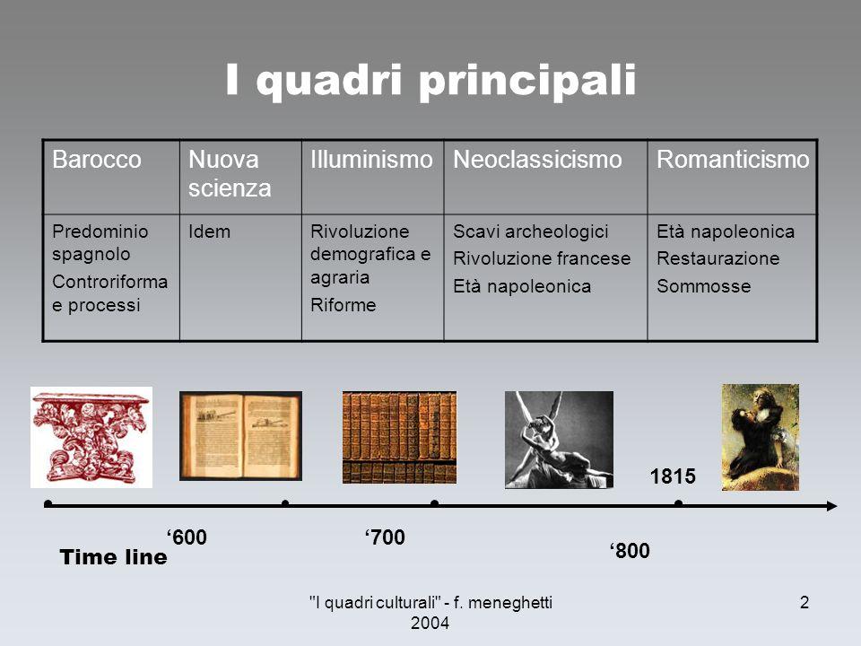 I quadri culturali - f. meneghetti 2004