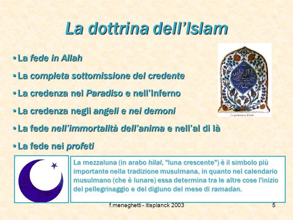 La dottrina dell'Islam