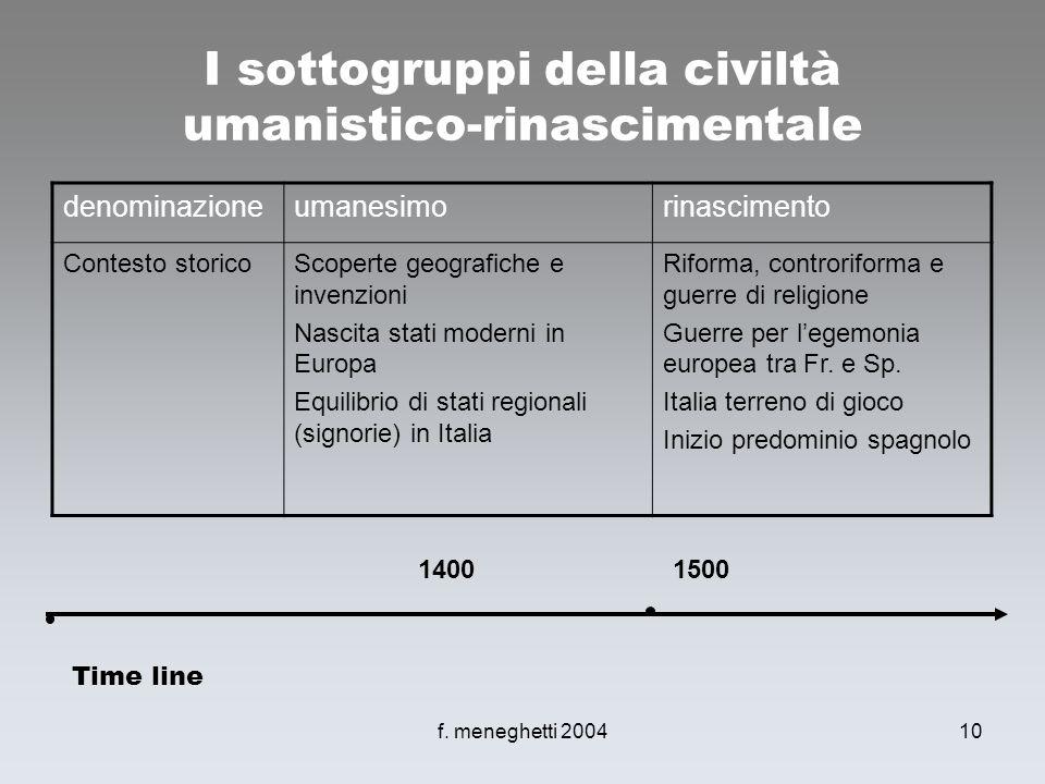 I sottogruppi della civiltà umanistico-rinascimentale
