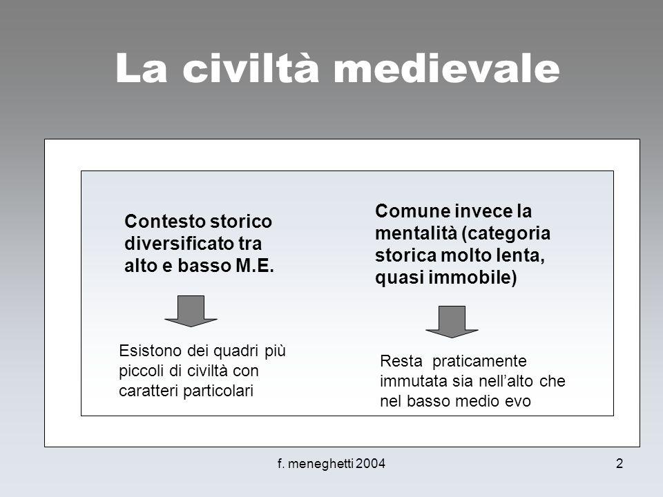 La civiltà medievale Comune invece la mentalità (categoria storica molto lenta, quasi immobile) Contesto storico diversificato tra alto e basso M.E.