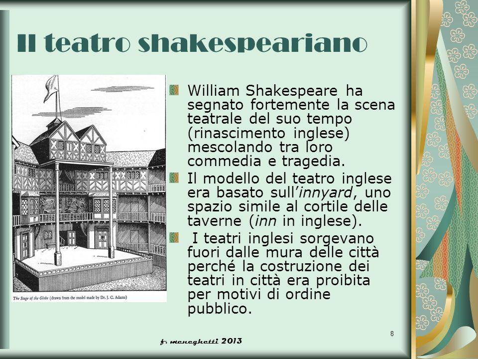 Il teatro shakespeariano