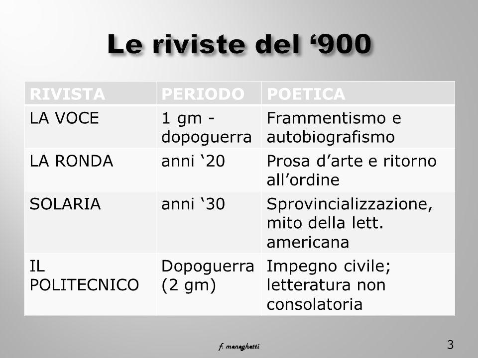 Le riviste del '900 RIVISTA PERIODO POETICA LA VOCE 1 gm - dopoguerra