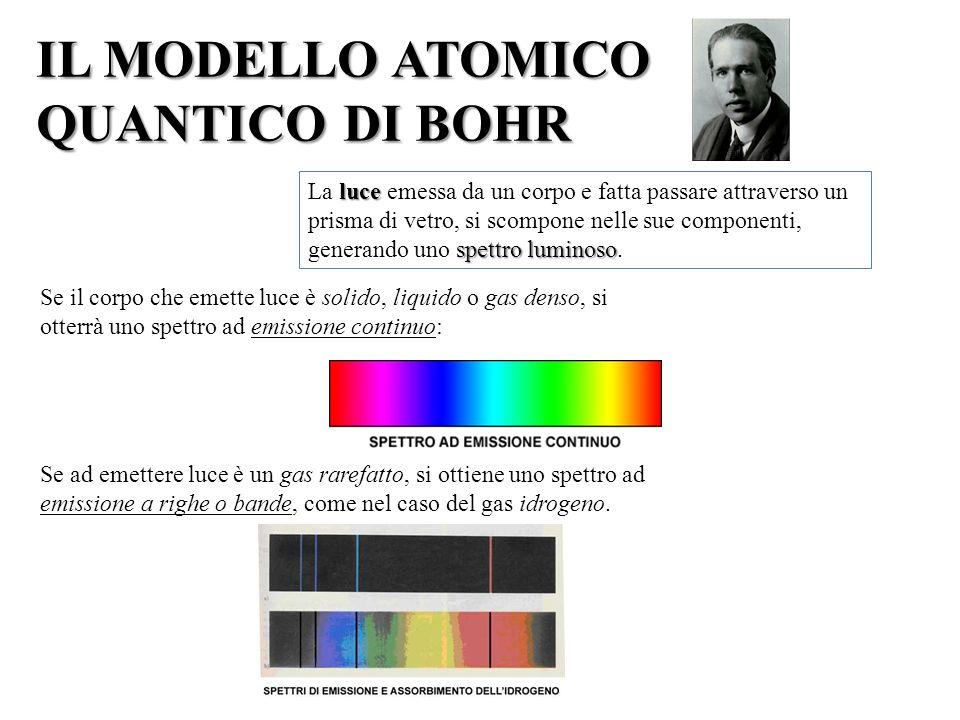 IL MODELLO ATOMICO QUANTICO DI BOHR