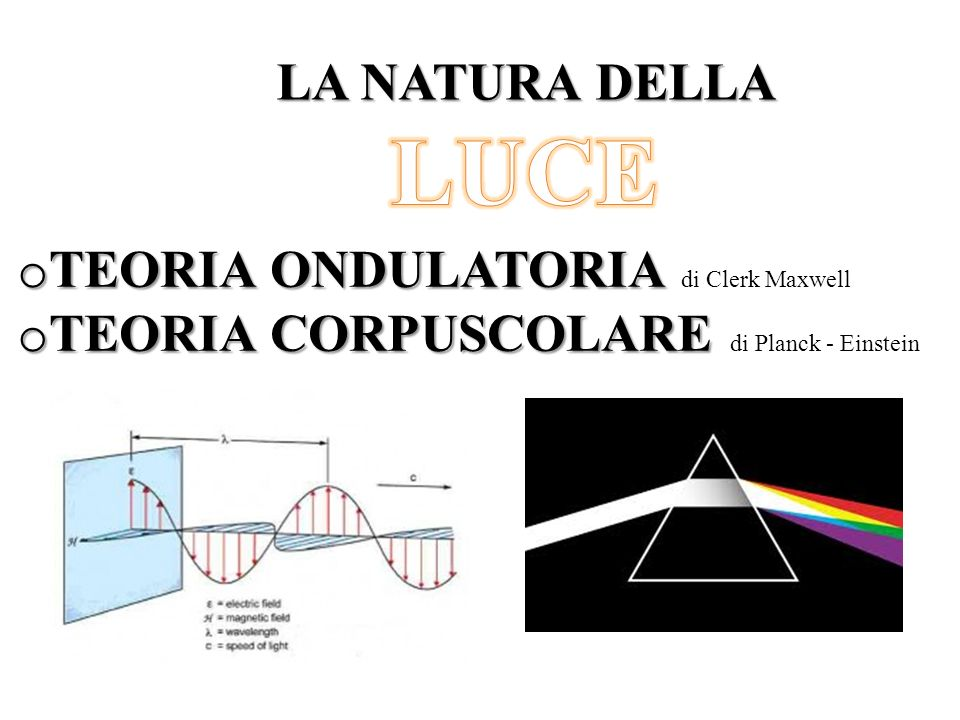 LA NATURA DELLA LUCE TEORIA ONDULATORIA di Clerk Maxwell TEORIA CORPUSCOLARE di Planck - Einstein
