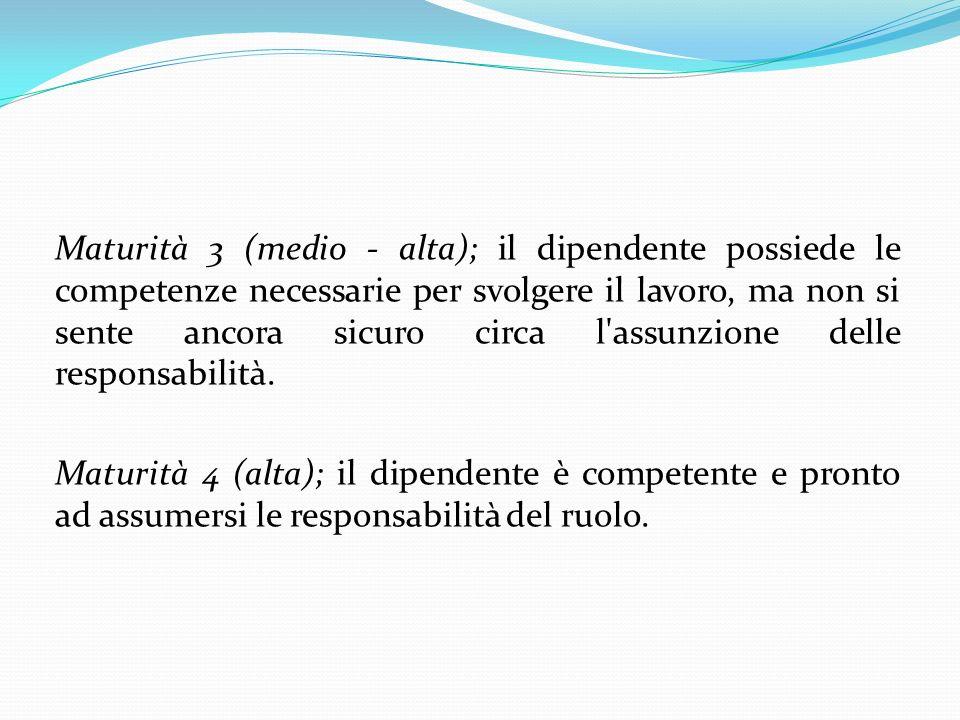 Maturità 3 (medio - alta); il dipendente possiede le competenze necessarie per svolgere il lavoro, ma non si sente ancora sicuro circa l assunzione delle responsabilità.