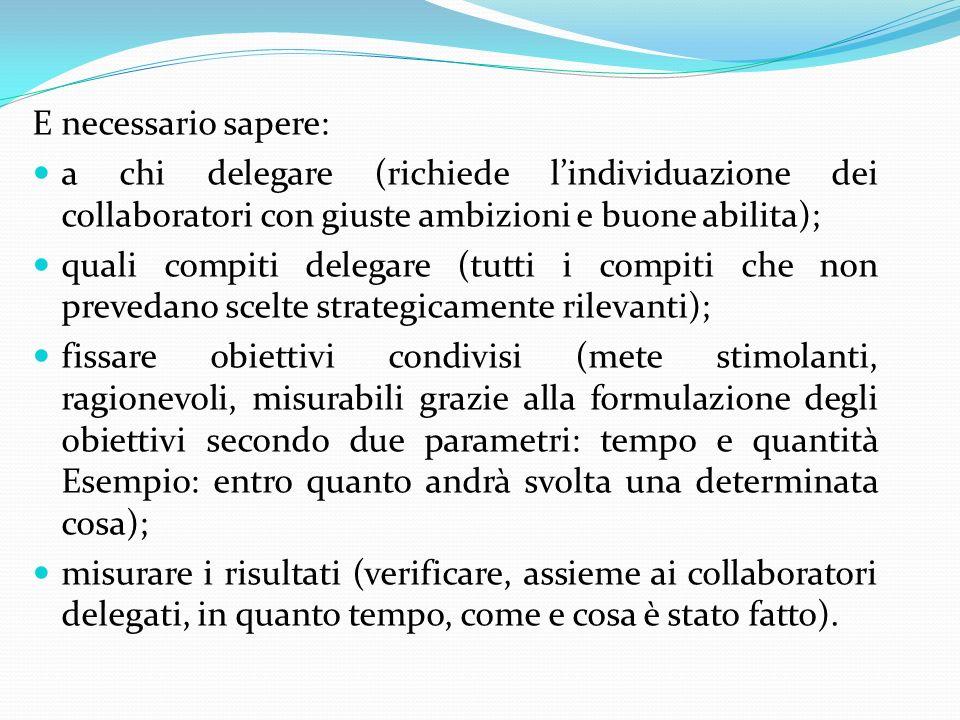 E necessario sapere: a chi delegare (richiede l'individuazione dei collaboratori con giuste ambizioni e buone abilita);