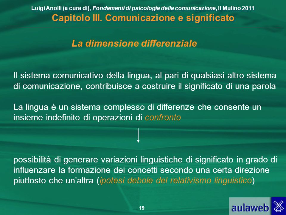 La dimensione differenziale