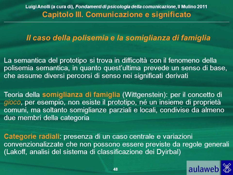 Il caso della polisemia e la somiglianza di famiglia