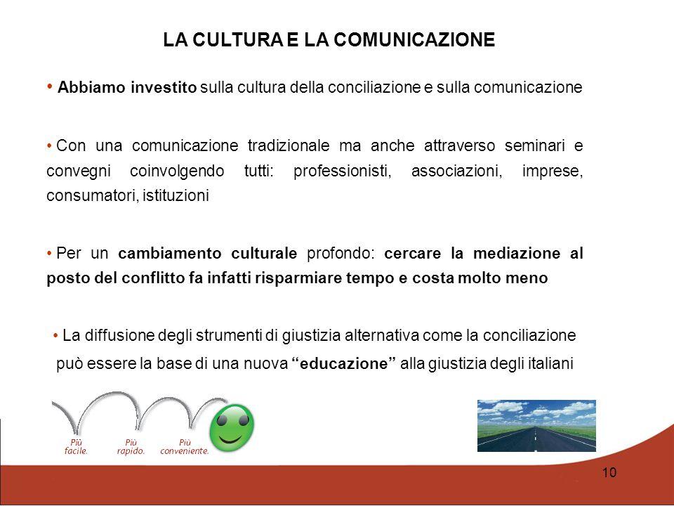 LA CULTURA E LA COMUNICAZIONE