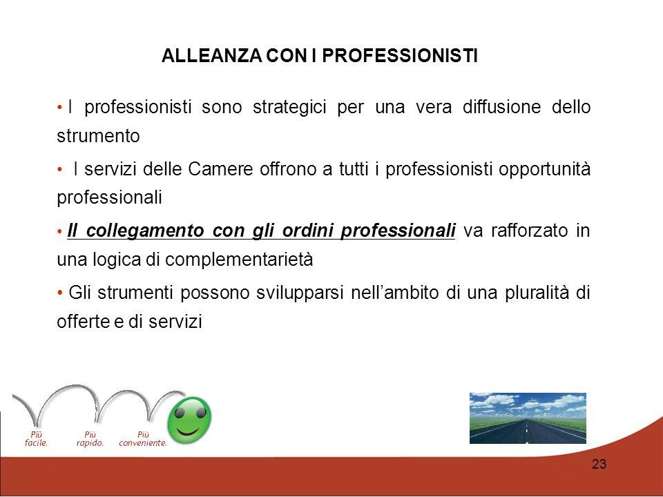 ALLEANZA CON I PROFESSIONISTI