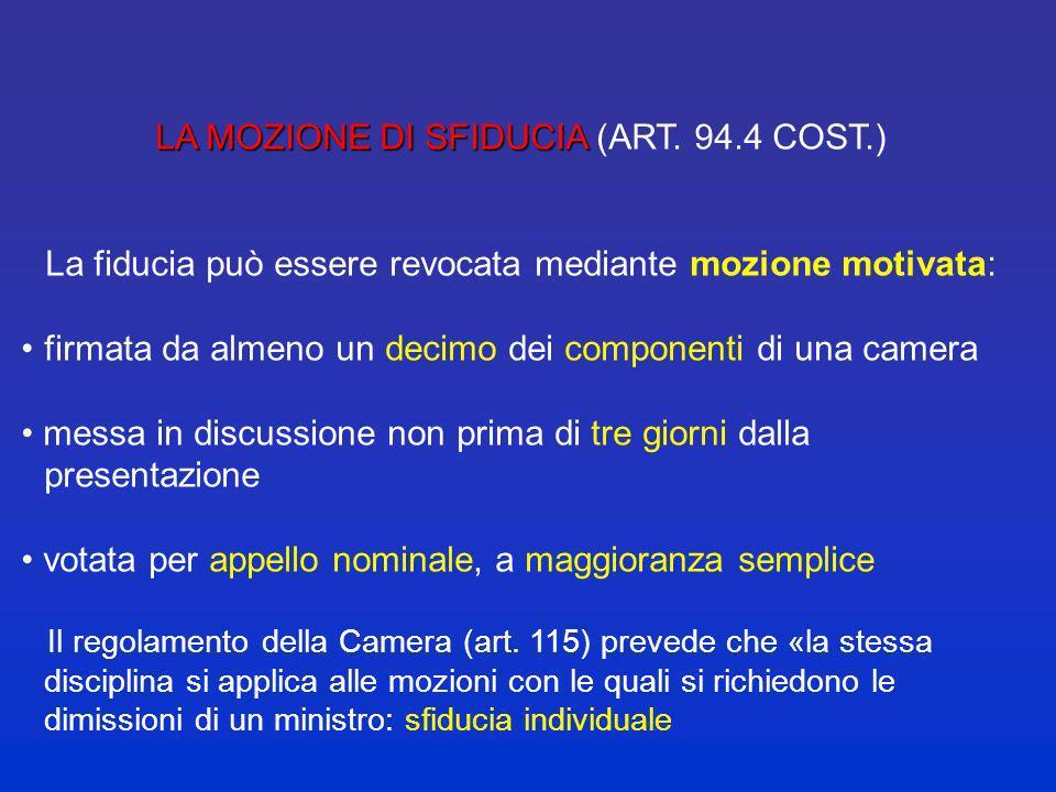 LA MOZIONE DI SFIDUCIA (ART. 94.4 COST.)