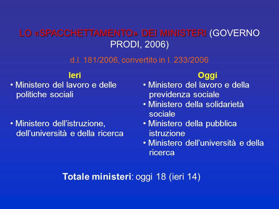 LO «SPACCHETTAMENTO» DEI MINISTERI (GOVERNO PRODI, 2006)